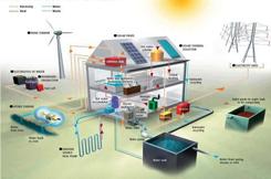 Eficiencia_energetica_edificacion